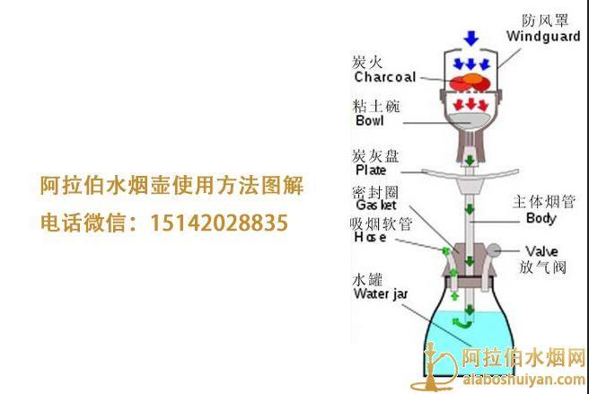 阿拉伯水烟壶使用方法详细步骤图解